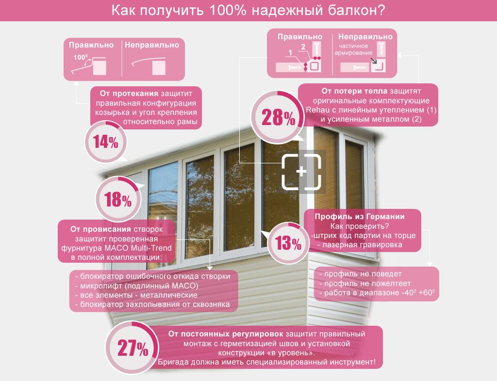 """Ремонтно-строительнаЯ компаниЯ """"тренд"""". балконы под клюЧ в к."""